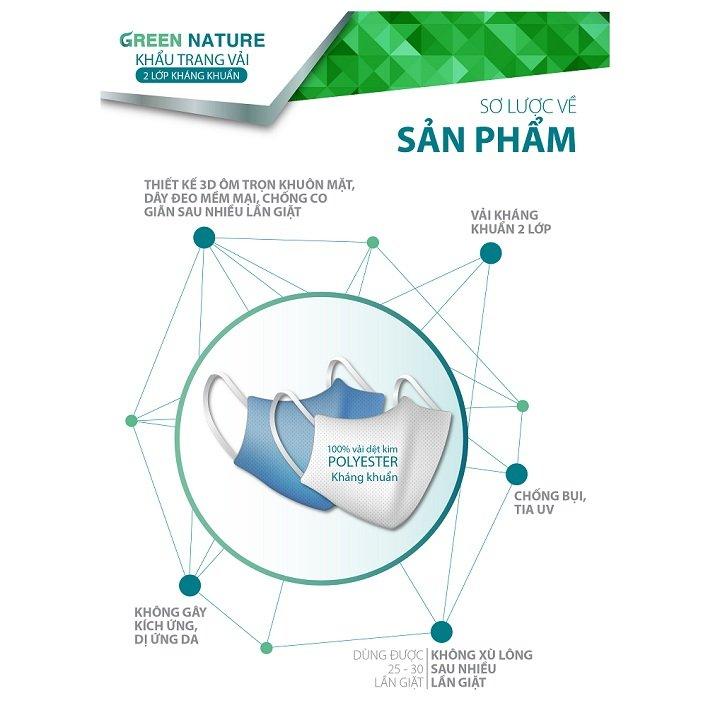 Khẩu trang vải kháng khuẩn Green Nature ( Hộp 6 cái)